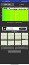 CPU Throttling test on the Snapdragon 888 Galaxy S21 Ultra - Exynos vs. Snapdragon S21 Ultra - sustained performance review