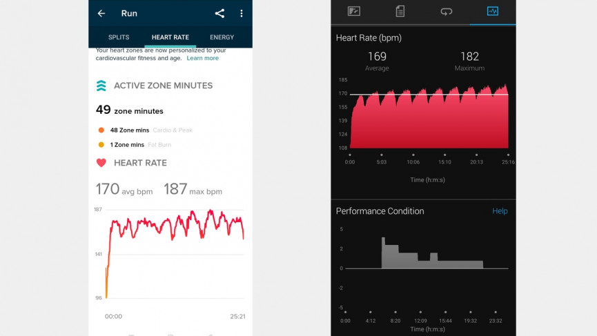 Fitbit Luxe heart rate